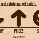 How is activity in the Williamsburg real estate market?