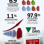 williamsburg-va-home-sales-april-2014.jpg
