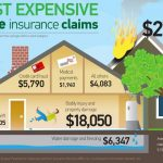 Why Insurance for Vacant Homes is Hard to Find